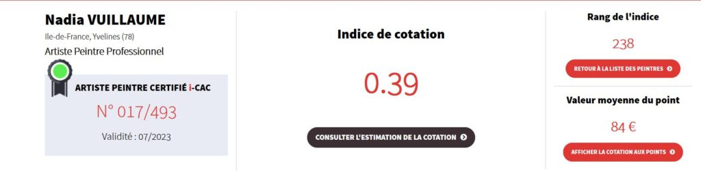 Nadia Vuillaume contemporary painter rated and certified
